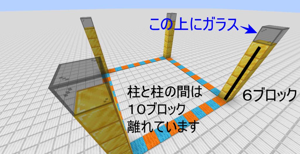 ゴーレム 1.16 マイクラ トラップ